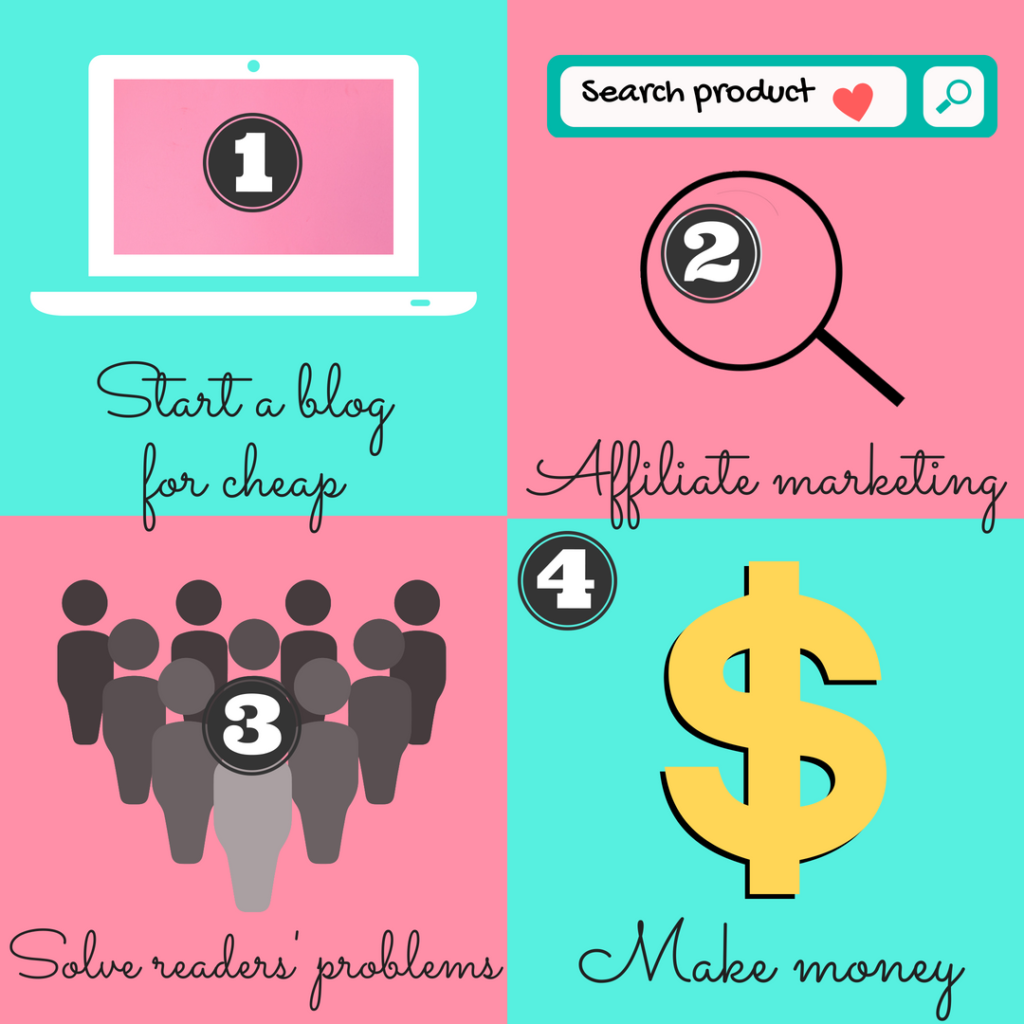 how to make money blogging - affiliate marketing offer solution to a problem