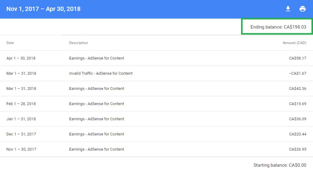 full time blogger adsense earnings